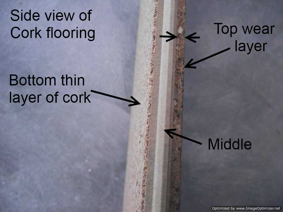 Cork flooring Shows the three layers