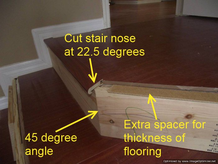 Installing Laminate Flooring On Angled Stairs, The Angle Of These Stairs  Are 45 Degrees So