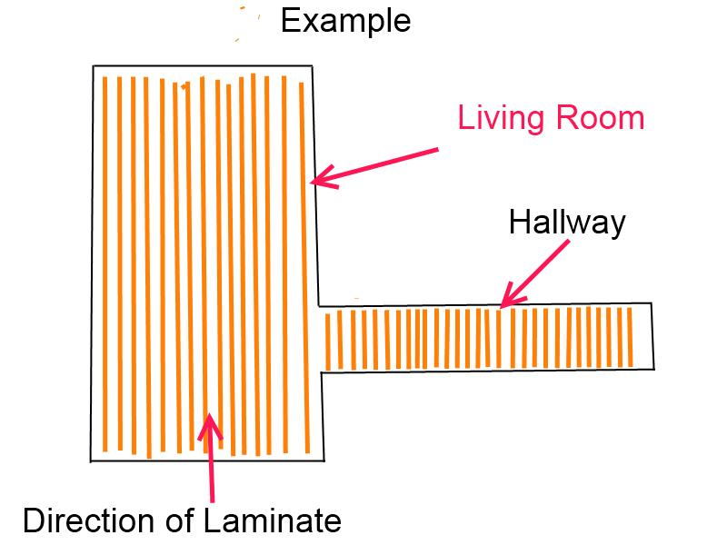 Where to start laminate installation