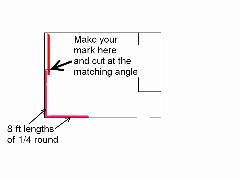 Here In This Diagram Install The First Piece Of Quarter Round Then You Can Mark