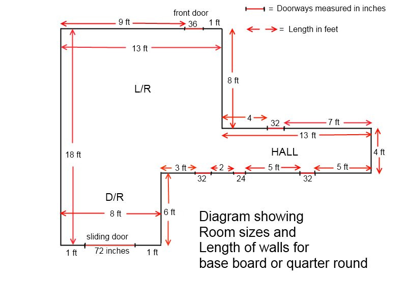 diagram for estimating the amount of laminate flooring you will need