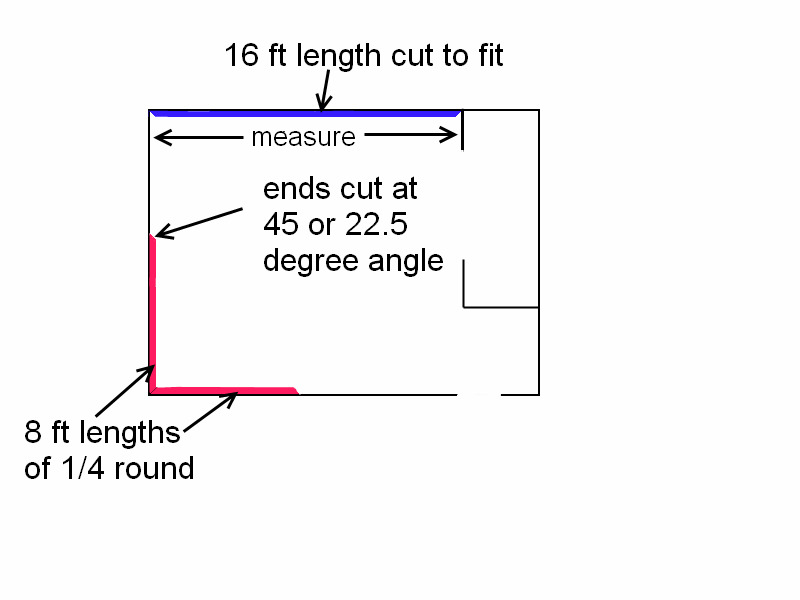 Quarter Round Cutting Inside Corners Here Is A Diagram Showing Where To Start When Installing Moldings