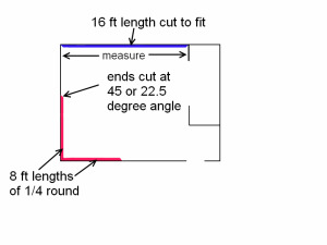 Here is a diagram showing where to start when installing quarter round moldings