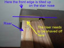 Here in this photo is how laminate stair nose is not level and needs to be corrected by shaving some off the riser.