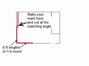 Here in this diagram install the first piece of quarter round, then you can mark the next piece