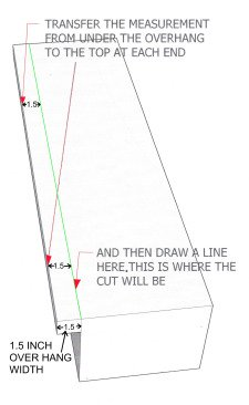 Transfer the measurement to the top from underneath to know where to cut the overhang off