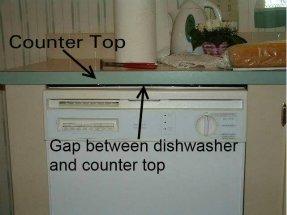 Laminate flooring under dishwasher